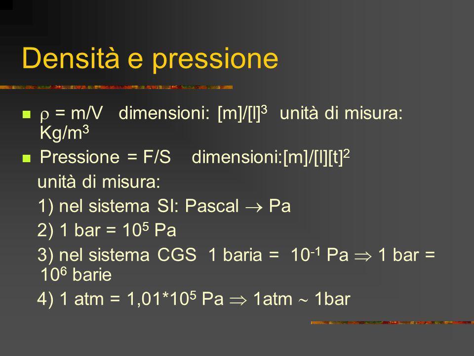 Densità e pressione  = m/V dimensioni: [m]/[l]3 unità di misura: Kg/m3. Pressione = F/S dimensioni:[m]/[l][t]2.